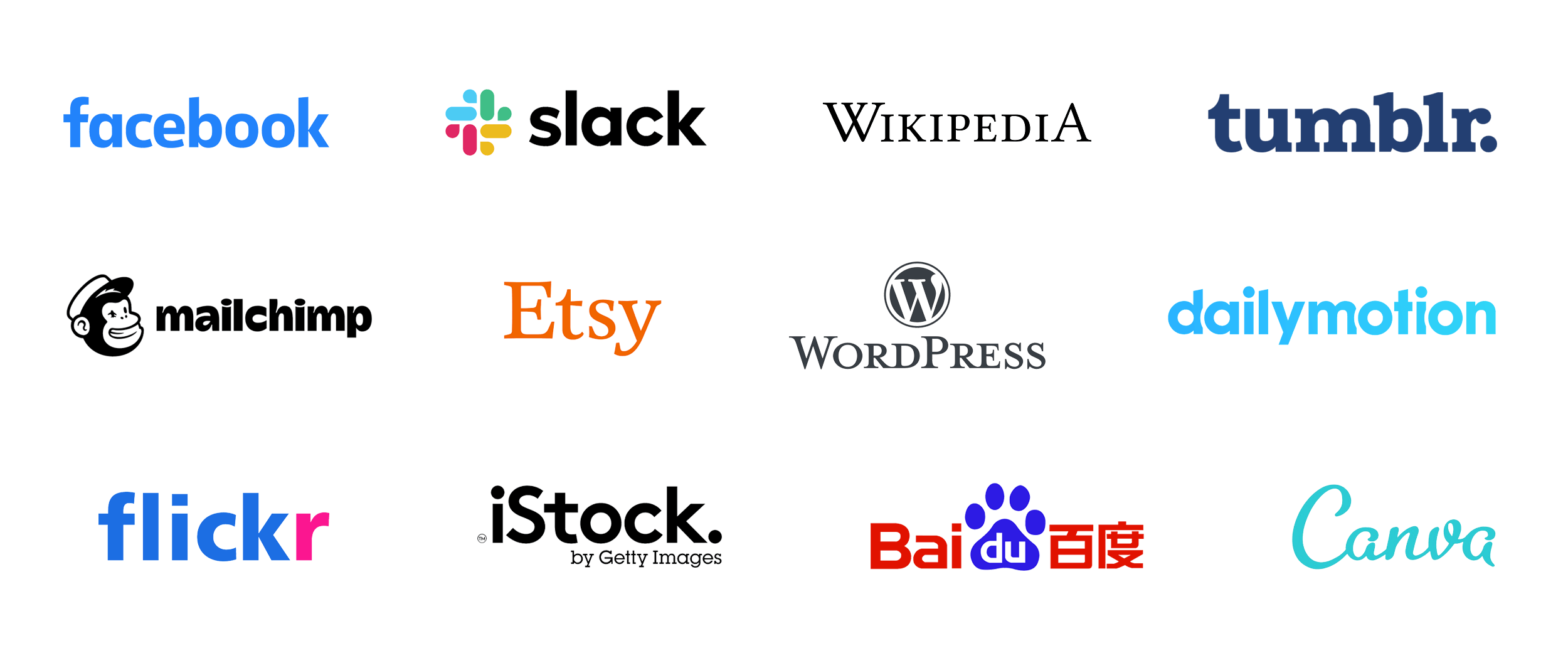 Brands using PHP